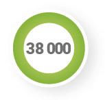 38 000